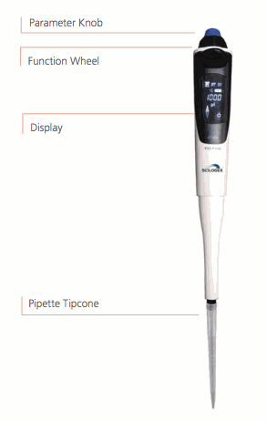iPette Plus Electronic Motorized Single Channel Pipettors